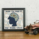 Inside A Man's Mind Personalised Print additional 1
